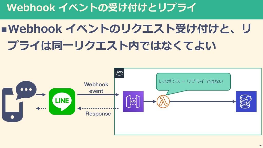 Webhook イベントの受け付けとリプライ nWebhook イベントのリクエスト受け付けと...