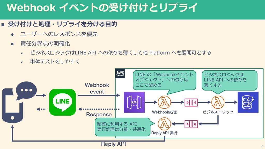 Webhook処理 ビジネスロジック Reply API 実行 Webhook イベントの受け...