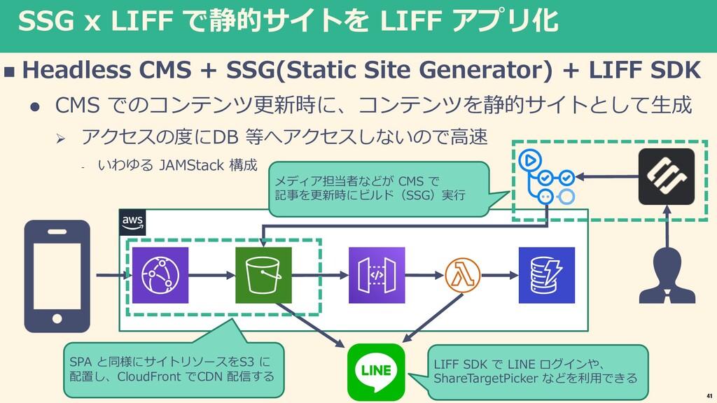 SSG x LIFF で静的サイトを LIFF アプリ化 n Headless CMS + S...