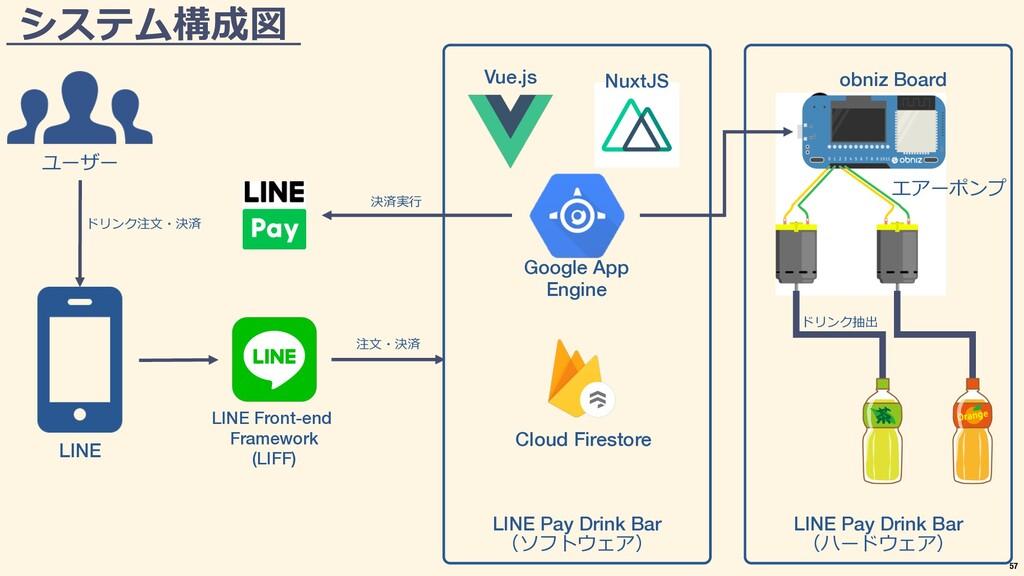 LINE Pay Drink Bar (ソフトウェア) LINE Pay Drink Bar ...