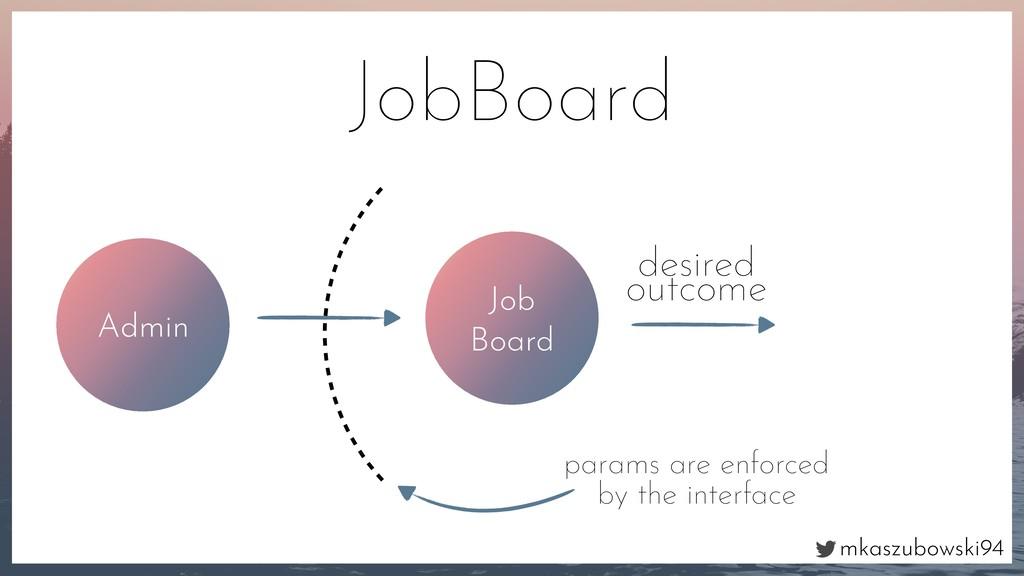 mkaszubowski94 Job Board desired outcome JobBoa...