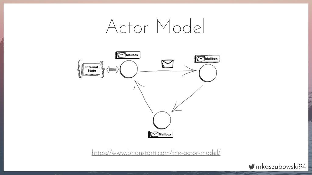 mkaszubowski94 Actor Model https://www.briansto...