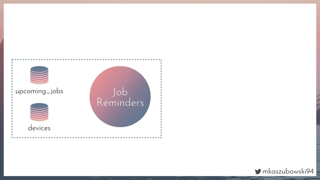 mkaszubowski94 Job Reminders upcoming_jobs devi...