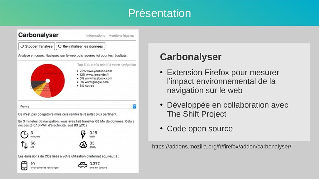 Présentation Carbonalyser ● Extension Firefox p...