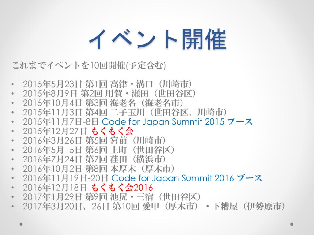 イベント開催 これまでイベントを10回開催(予定含む) • 2015年5月23日 第1回 高津...