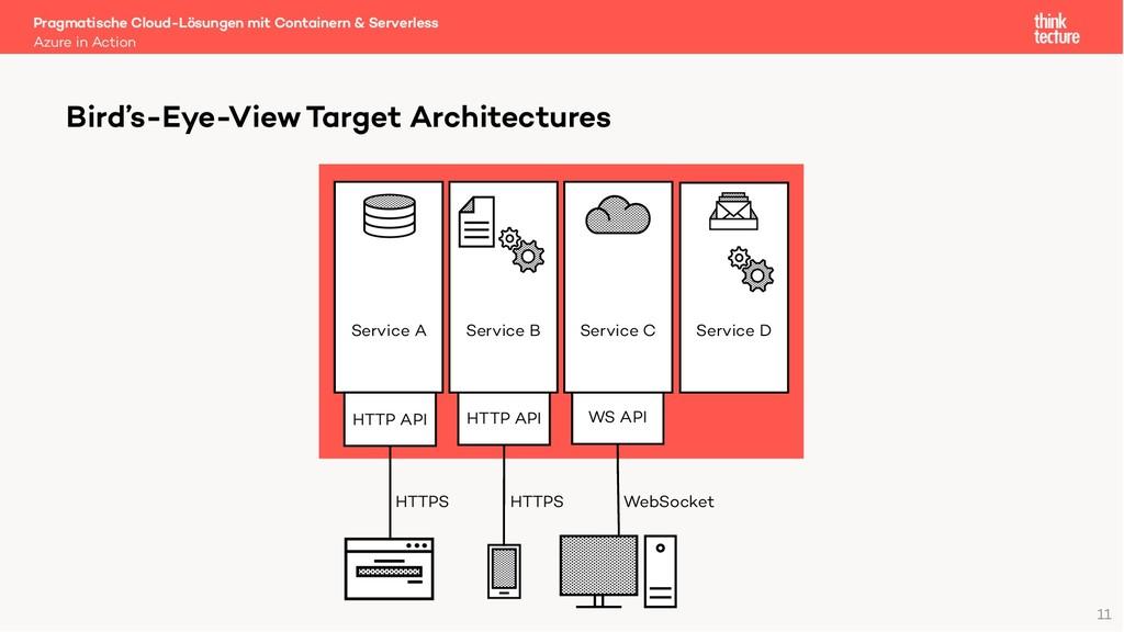 11 Pragmatische Cloud-Lösungen mit Containern &...