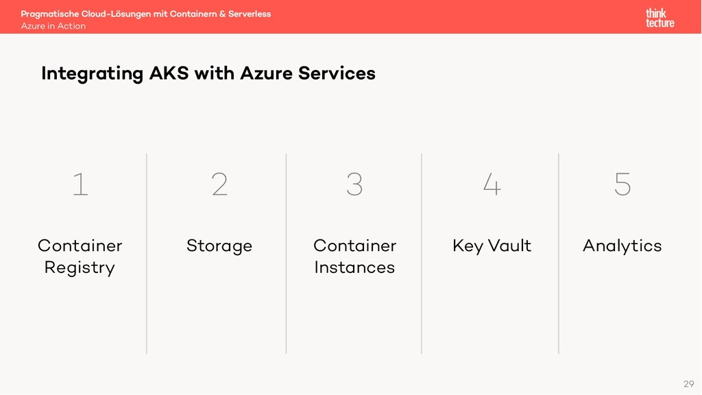 Integrating AKS with Azure Services 1 Container...