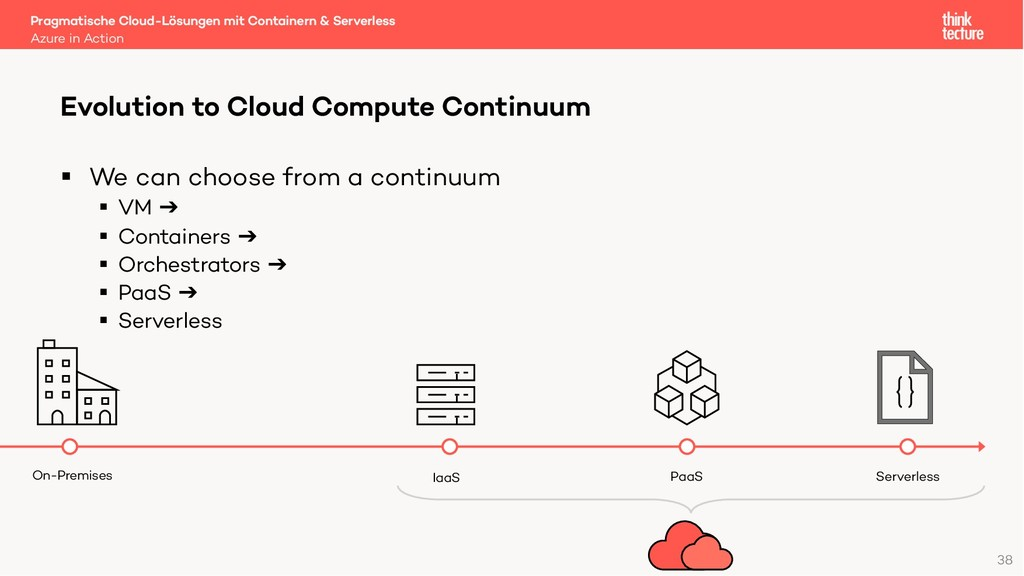 38 § We can choose from a continuum § VM ➔ § Co...