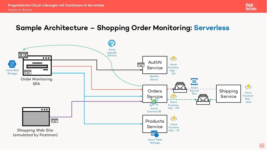 Pragmatische Cloud-Lösungen mit Containern & Se...