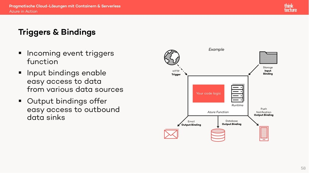 58 § Incoming event triggers function § Input b...