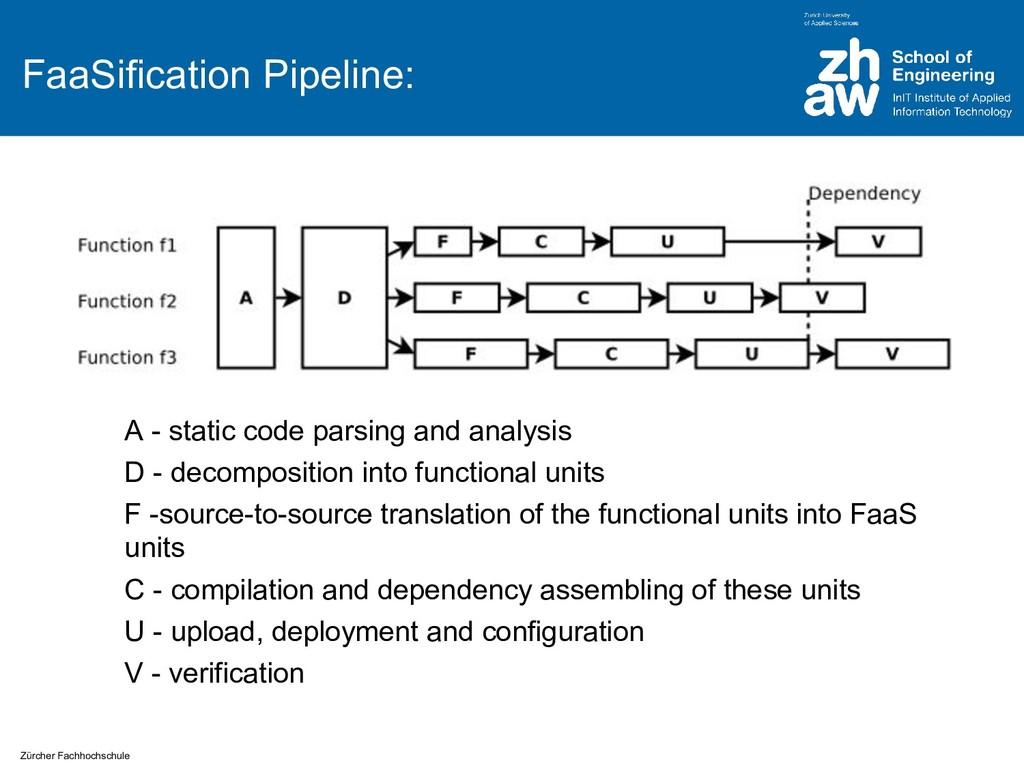 Zürcher Fachhochschule FaaSification Pipeline: ...