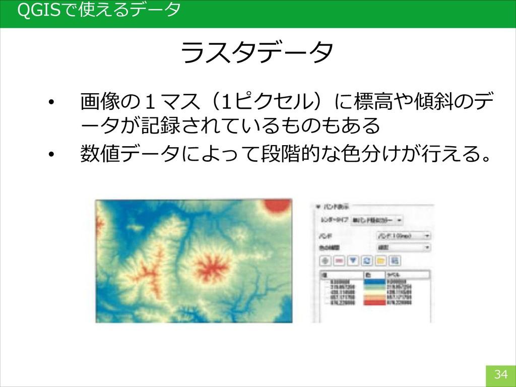 34 ラスタデータ QGISで使えるデータ • 画像の1マス(1ピクセル)に標高や傾斜のデ ー...
