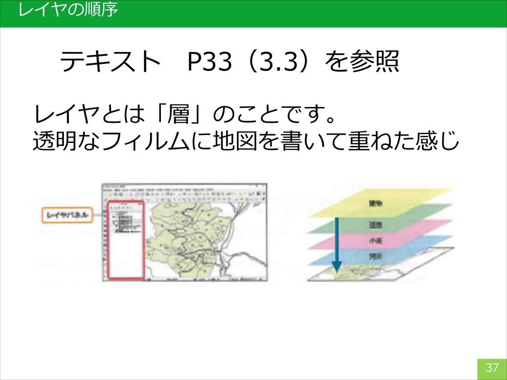 レイヤの順序 37 テキスト P33(3.3)を参照 レイヤとは「層」のことです。 透明なフィ...