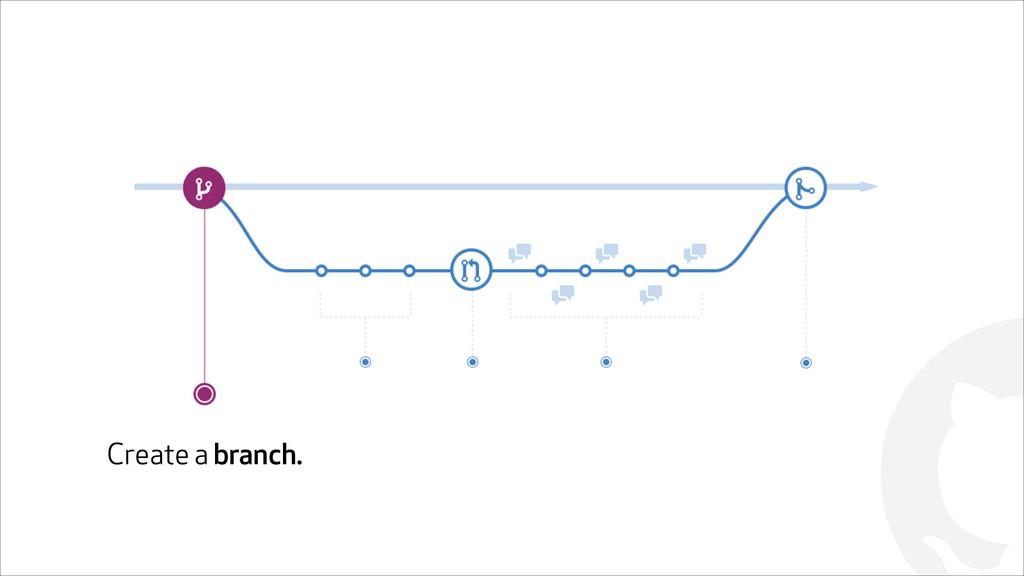 ! Create a branch.