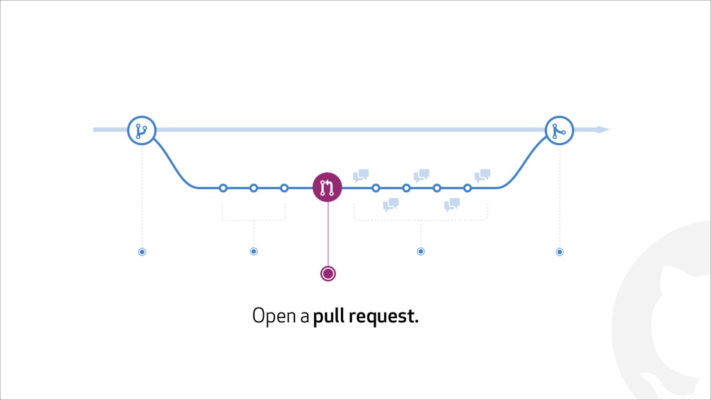 ! Open a pull request.