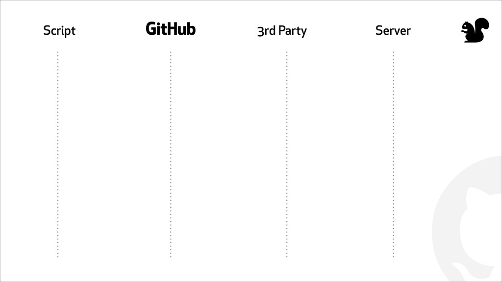 "! Script # 3rd Party Server """