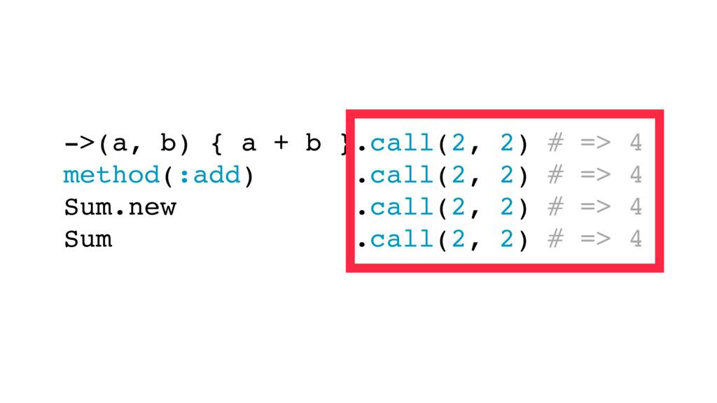 ->(a, b) { a + b }.call(2, 2) # => 4 method(:ad...