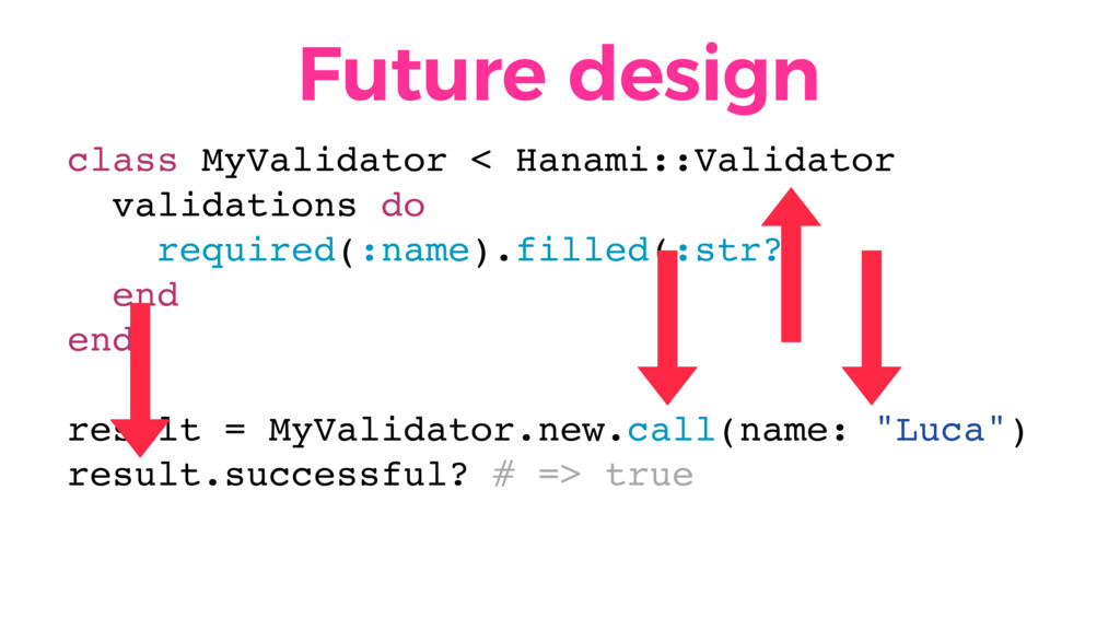Future design class MyValidator < Hanami::Valid...
