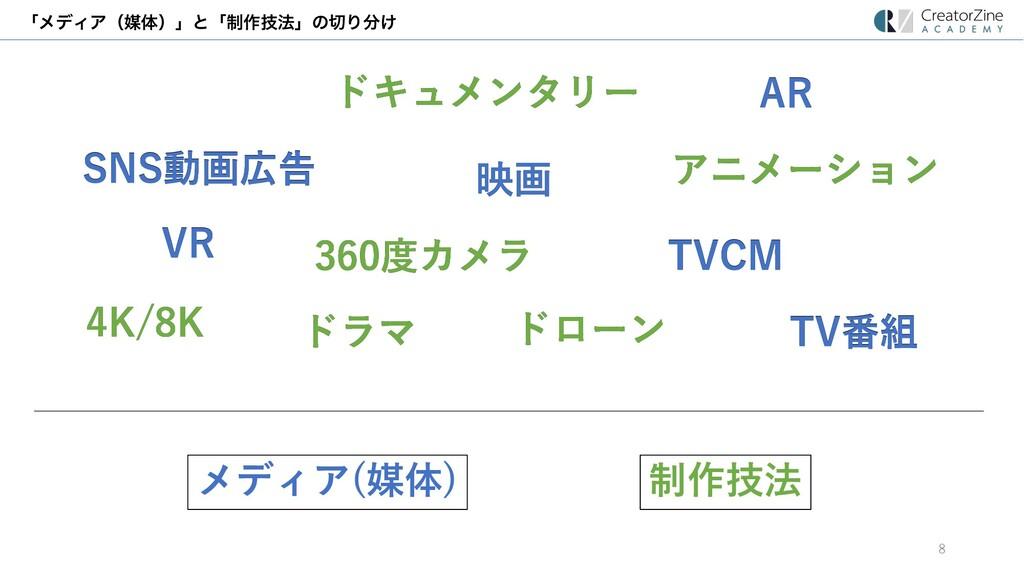 ʮϝσΟΞʢഔମʣʯͱʮ੍࡞ٕ๏ʯͷΓ͚ 映画 TVCM SNS動画広告 VR アニメーシ...