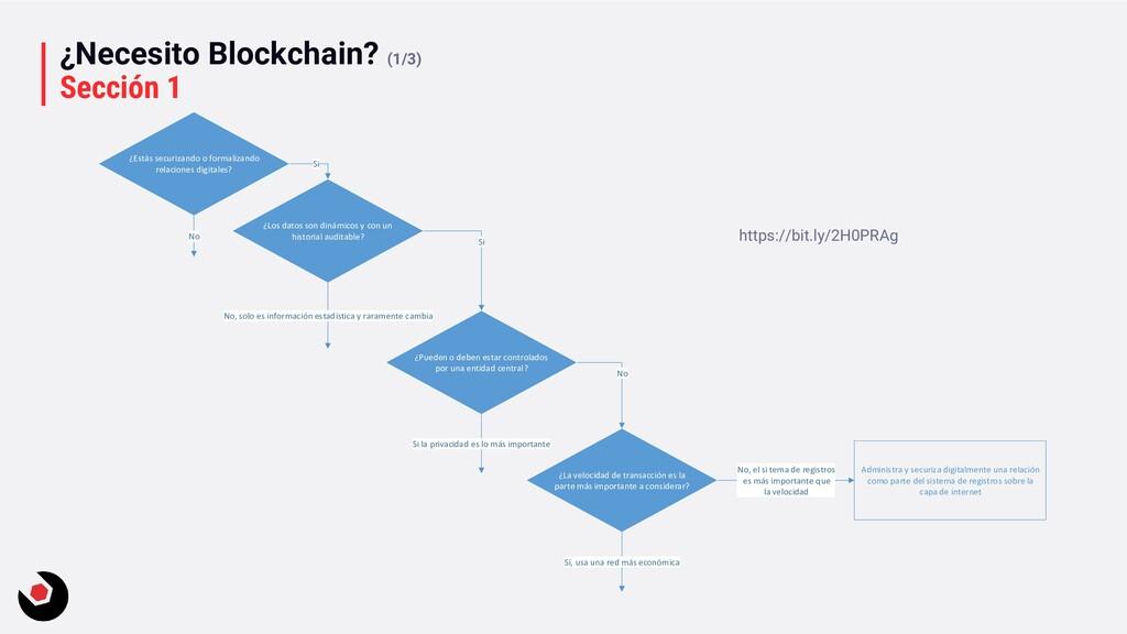¿Necesito Blockchain? (1/3) Sección 1 ¿Estás se...