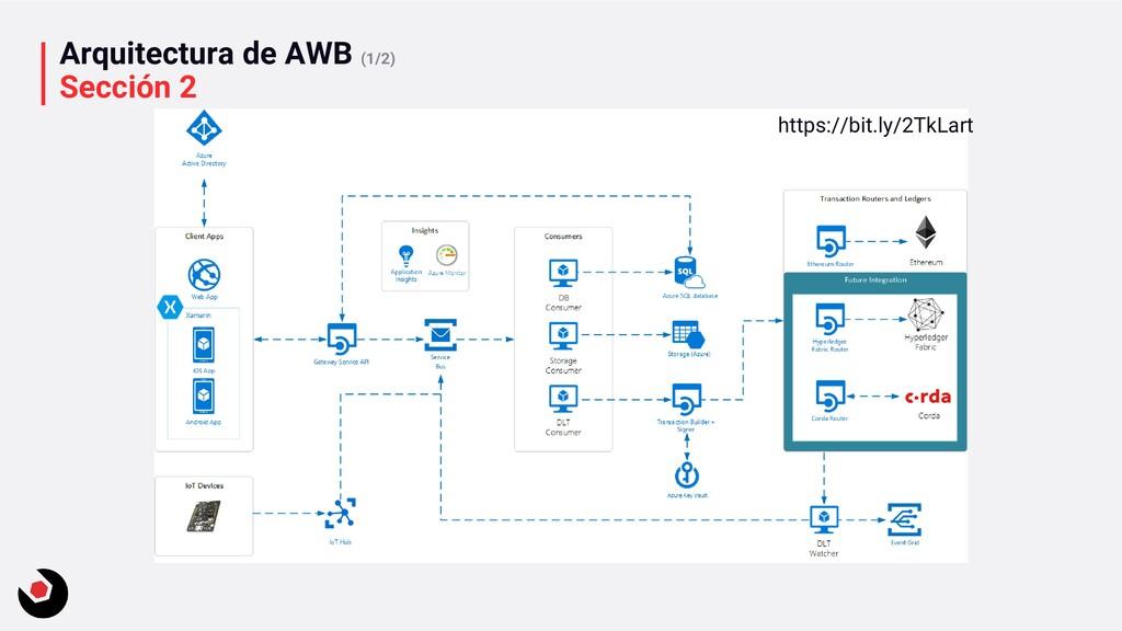 Arquitectura de AWB (1/2) Sección 2 https://bit...
