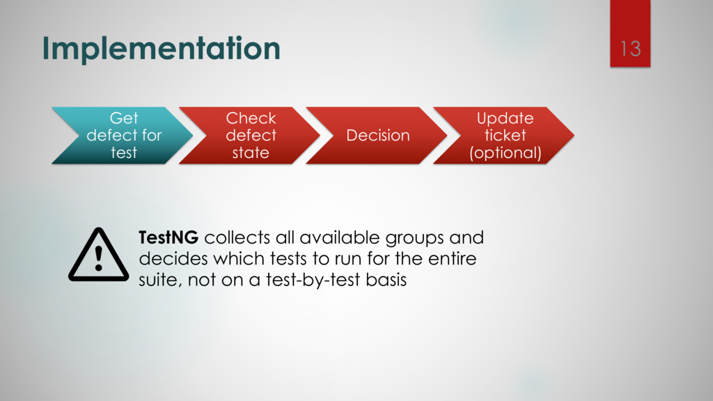 Implementation TestNG collects all available gr...