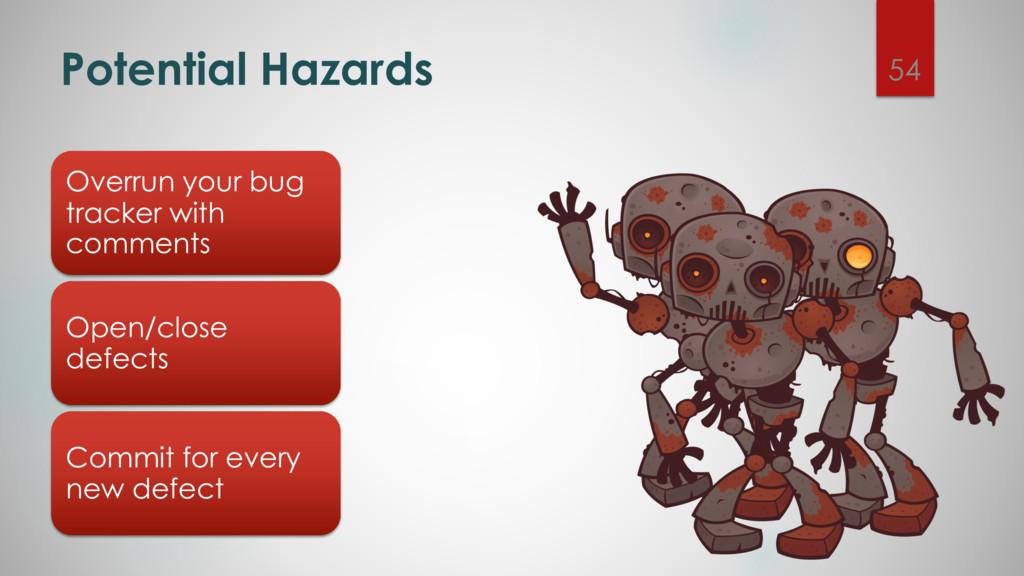 Potential Hazards 54 Overrun your bug tracker w...