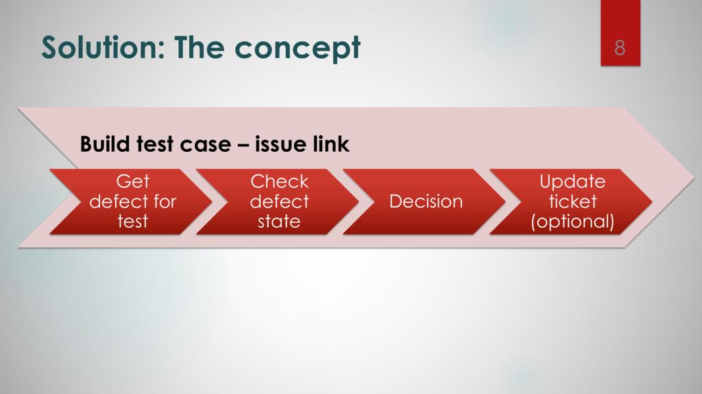 Build test case – issue link Get defect for tes...