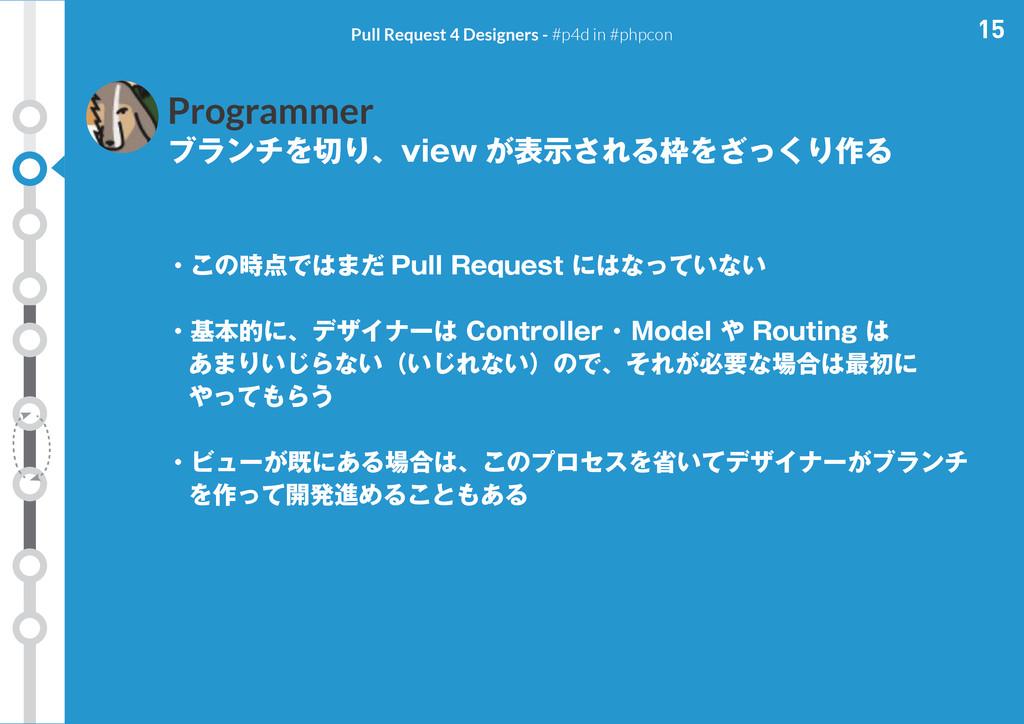 15 Pull Request 4 Designers - #p4d in #phpcon P...