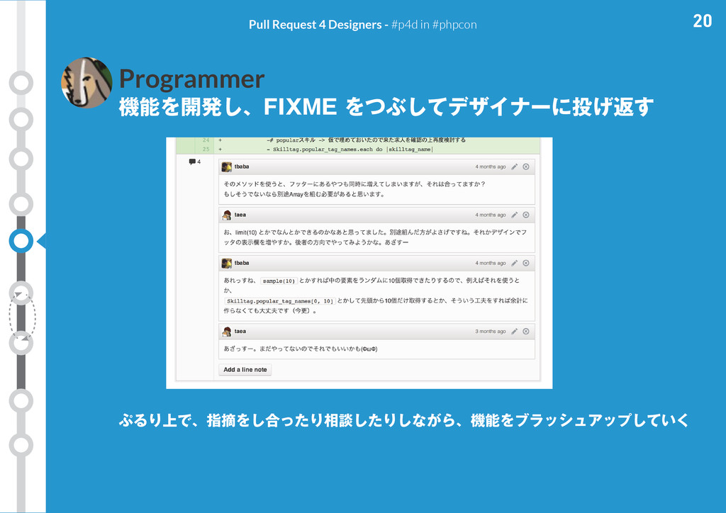 20 Pull Request 4 Designers - #p4d in #phpcon P...