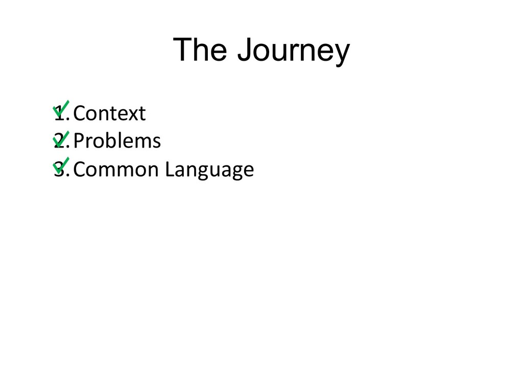 C1 - Public Natixis The Journey 1.Context 2.Pro...