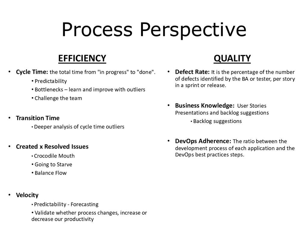 C1 - Public Natixis Process Perspective QUALITY...