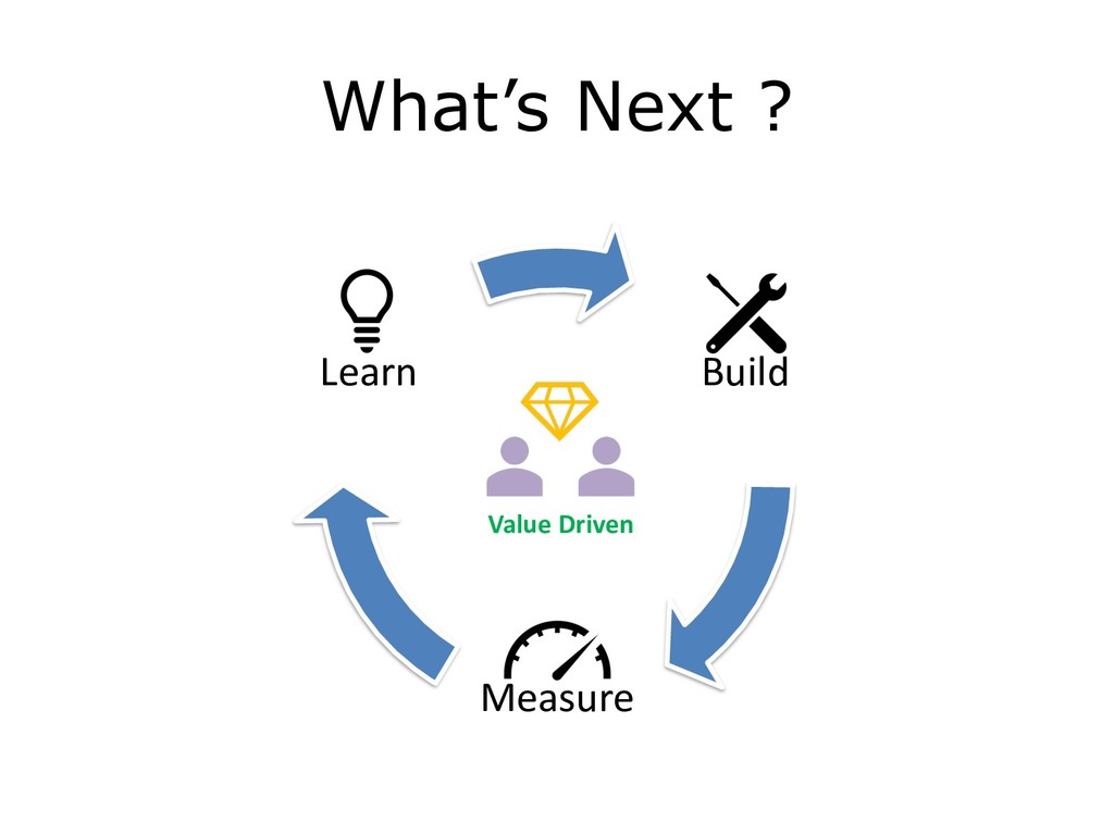 C1 - Public Natixis Build Measure Learn What's ...
