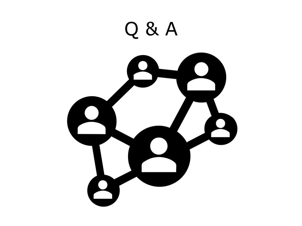 C1 - Public Natixis Q & A