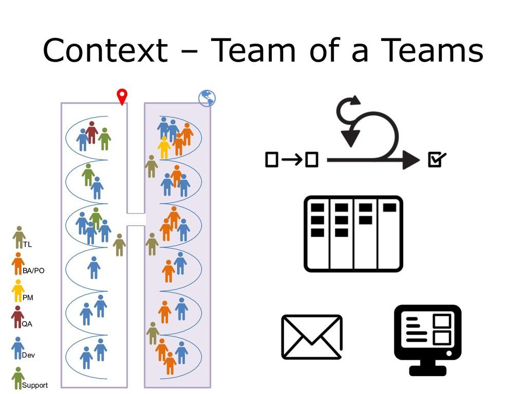 C1 - Public Natixis Context – Team of a Teams S...