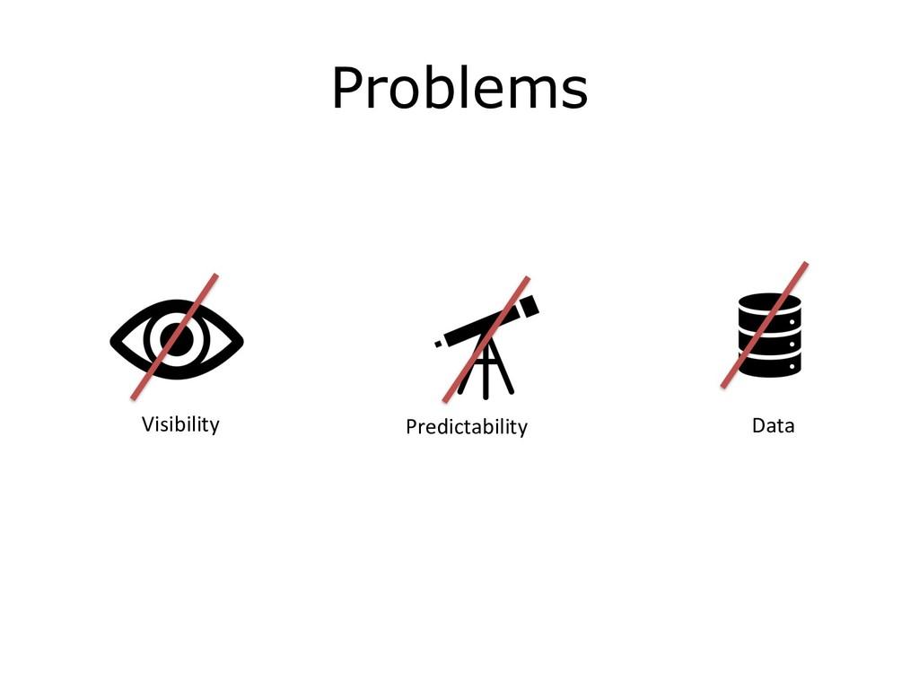 C1 - Public Natixis Problems Visibility Data Pr...