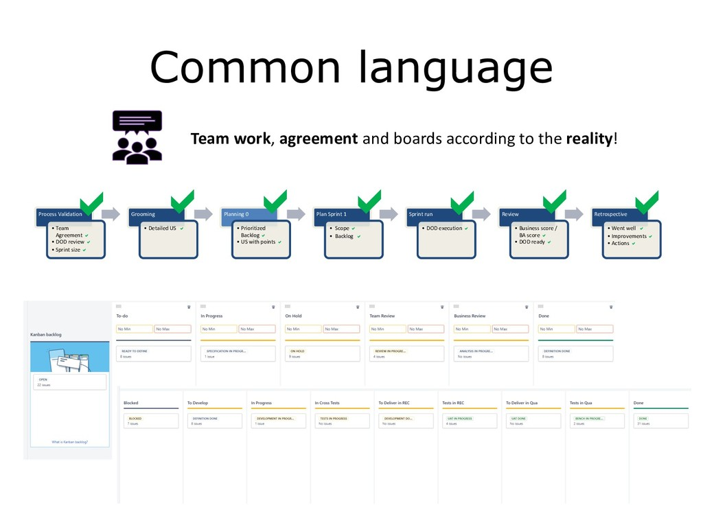 C1 - Public Natixis Process Validation • Team A...