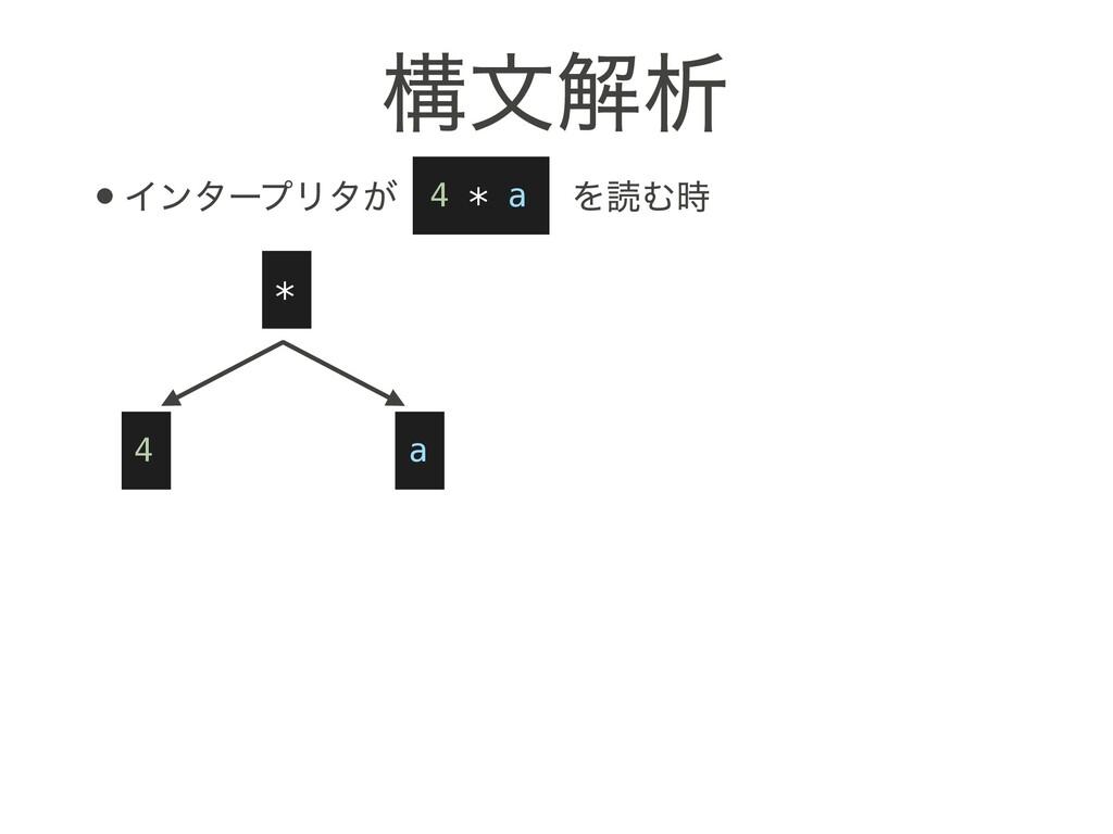 ߏจղੳ •ΠϯλʔϓϦλ͕ɹɹɹɹɹΛಡΉ * 4 * a 4 * a