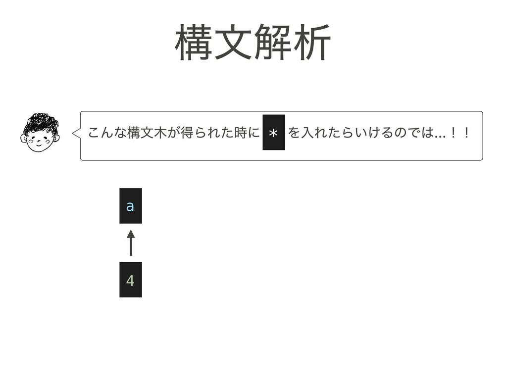 ߏจղੳ ͜Μͳߏจ͕ಘΒΕͨʹɹɹΛೖΕͨΒ͍͚ΔͷͰ…ʂʂ * 4 a