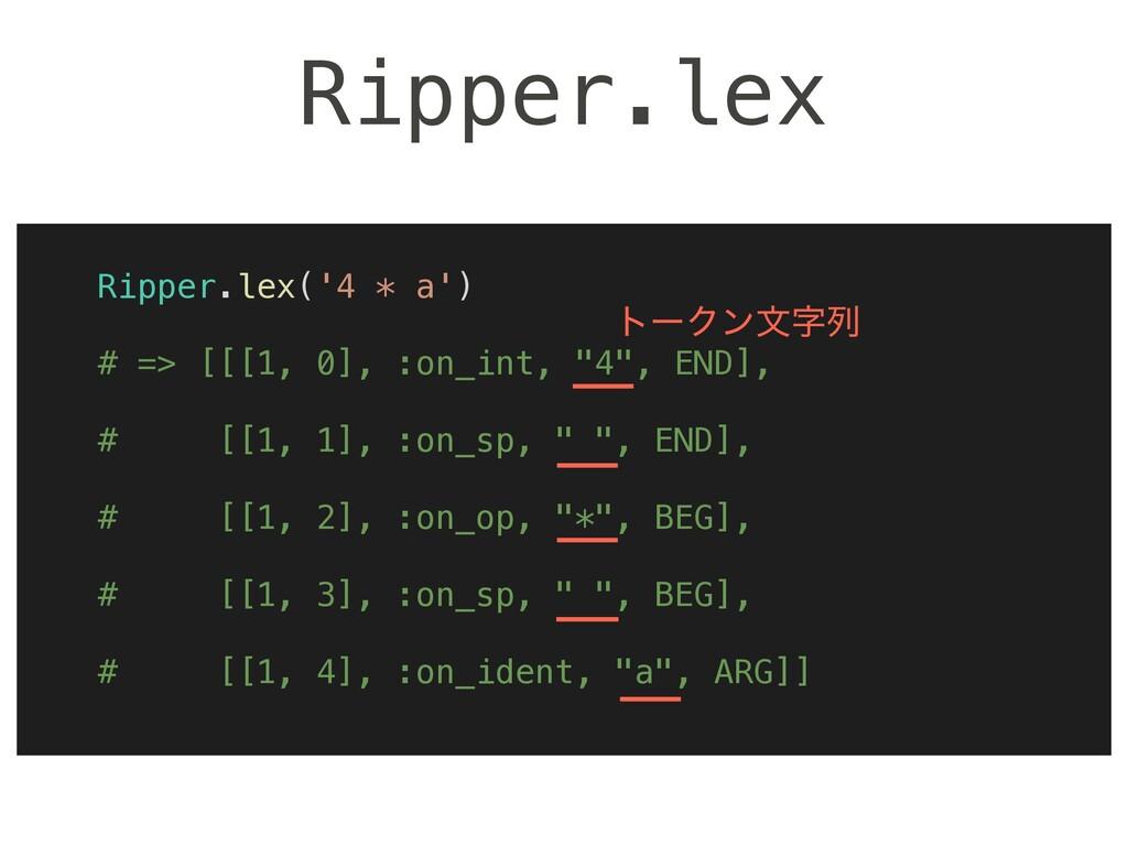 Ripper.lex Ripper.lex('4 * a') # => [[[1, 0], :...