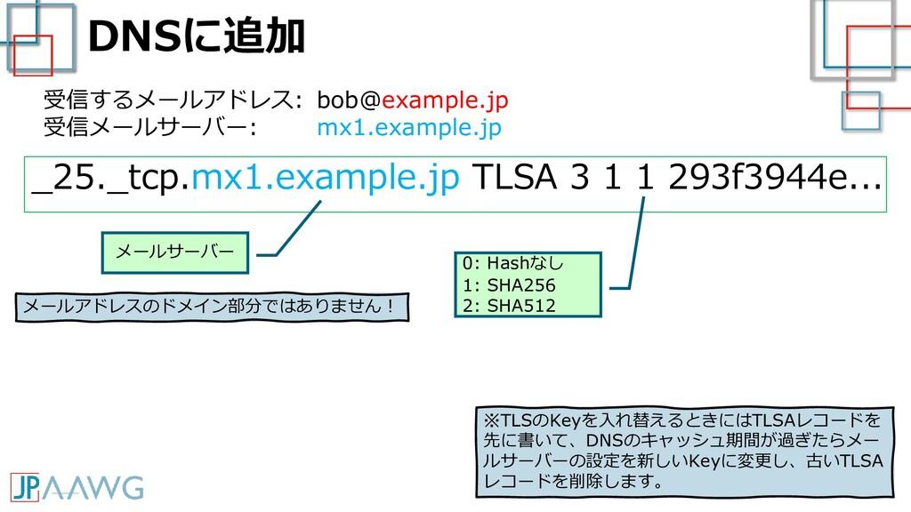 DNSに追加 _25._tcp.mx1.example.jp TLSA 3 1 1 293f3...