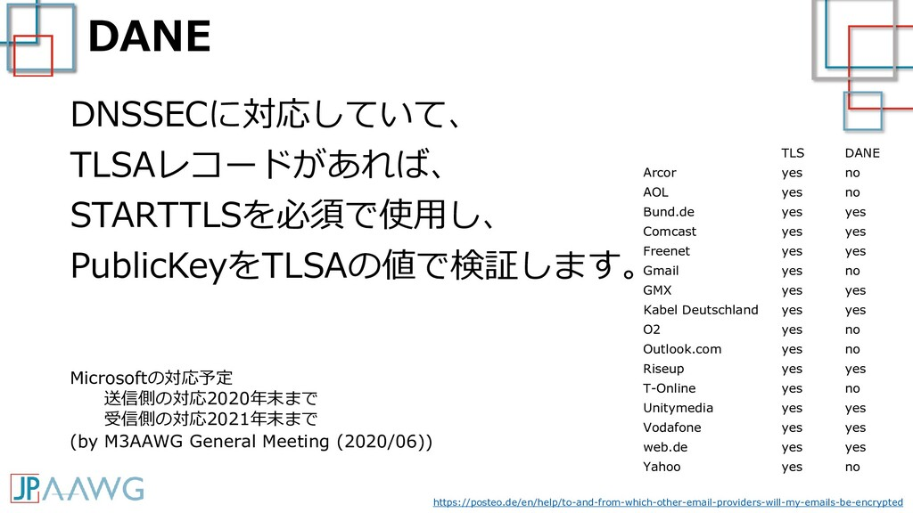 DANE DNSSECに対応していて、 TLSAレコードがあれば、 STARTTLSを必須で使...