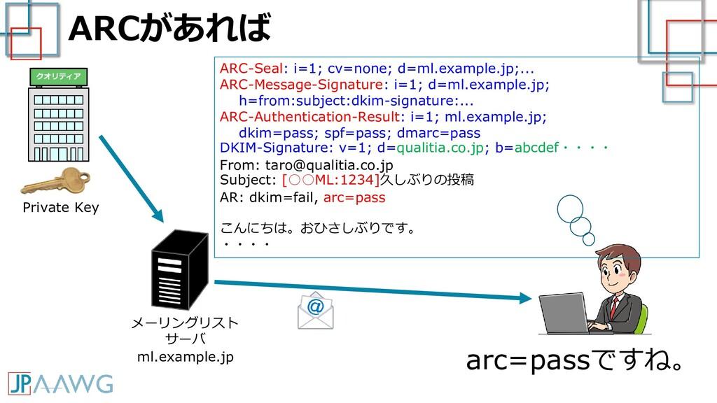 ARCがあれば arc=passですね。 Private Key クオリティア メーリングリス...