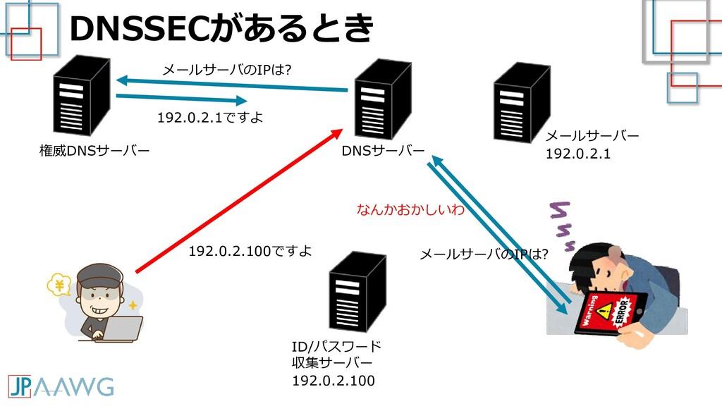 DNSSECがあるとき メールサーバー 192.0.2.1 DNSサーバー なんかおかしいわ ...