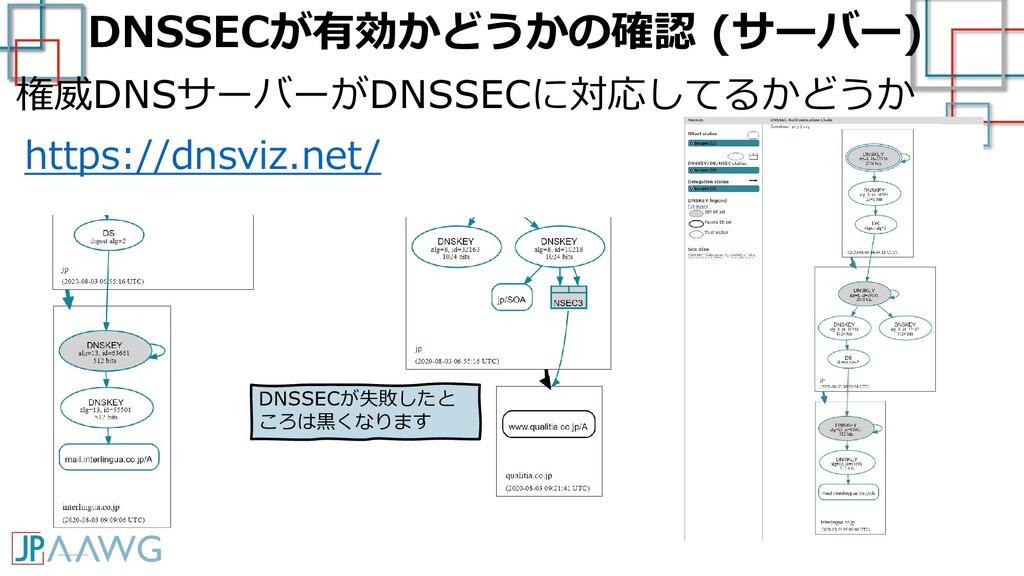 DNSSECが有効かどうかの確認 (サーバー) https://dnsviz.net/ 権威D...
