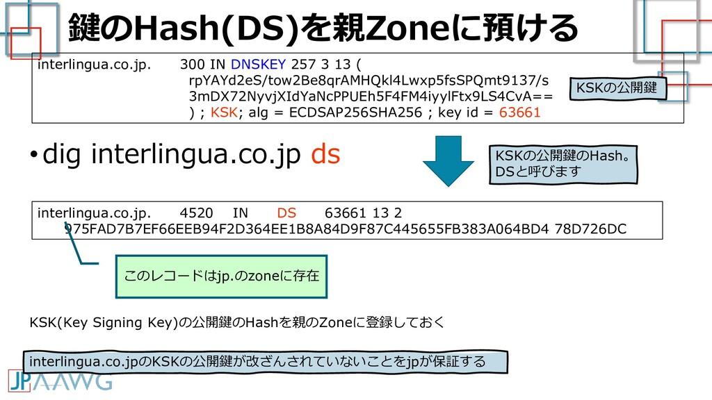 鍵のHash(DS)を親Zoneに預ける interlingua.co.jp. 300 IN ...