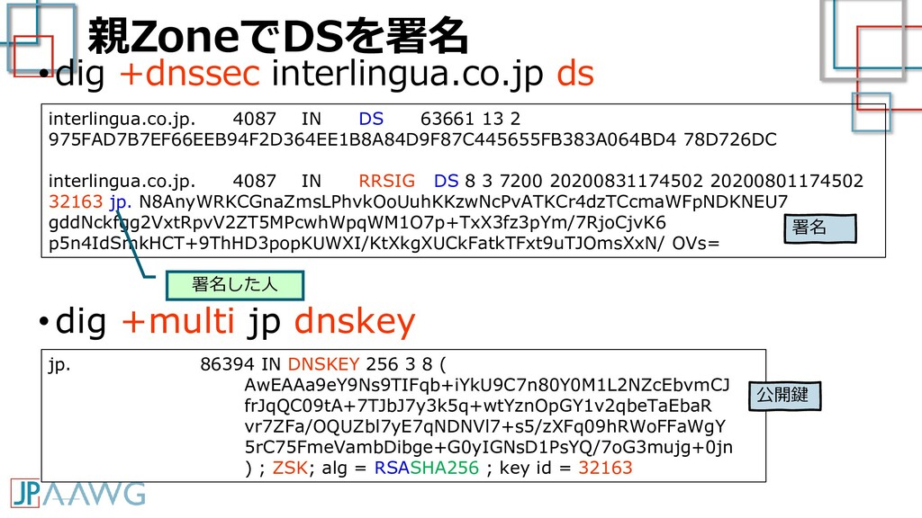 親ZoneでDSを署名 •dig +dnssec interlingua.co.jp ds i...