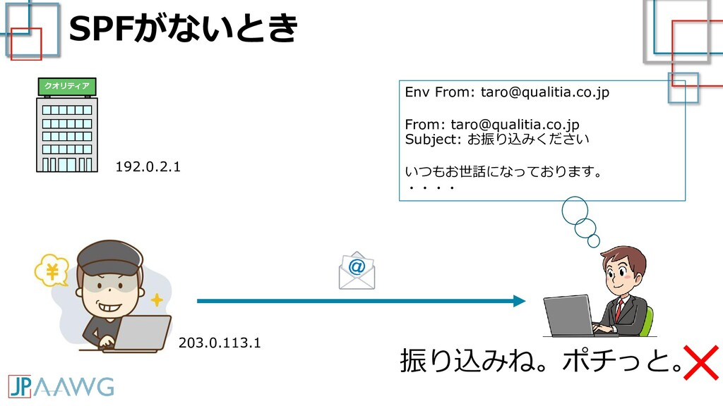SPFがないとき 192.0.2.1 203.0.113.1 Env From: taro@q...