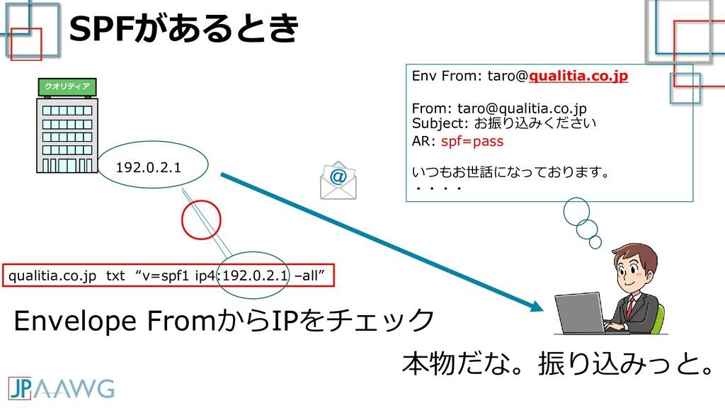 SPFがあるとき 192.0.2.1 Env From: taro@qualitia.co.j...