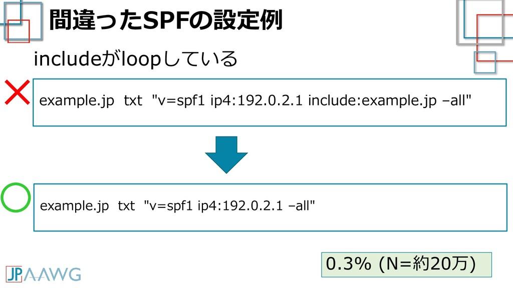 """間違ったSPFの設定例 example.jp txt """"v=spf1 ip4:192.0.2...."""